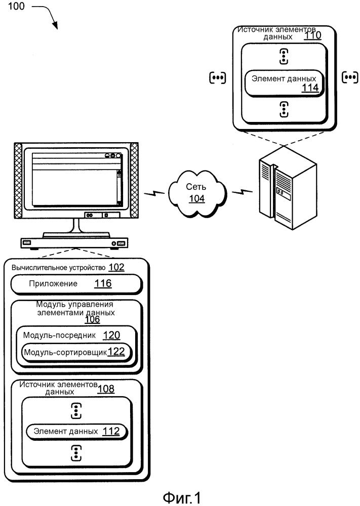 Опосредованный доступ к элементам данных для изолированных приложений