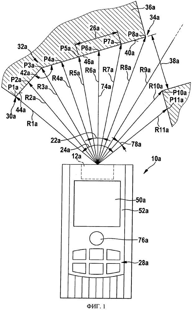 Ручной лазерный дальномер