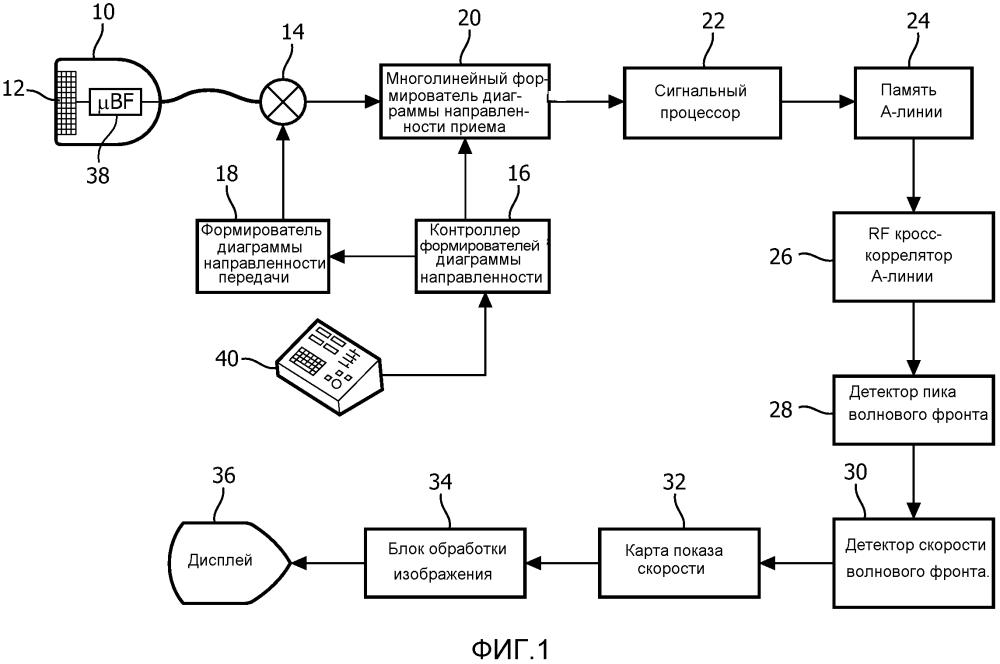 Коррекция результатов измерений воздействия силы акустического излучения с учетом эффектов фонового движения