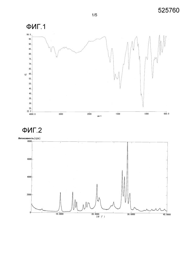 Сульфат 5-гидрокси-1н-имидазол-4-карбоксамида