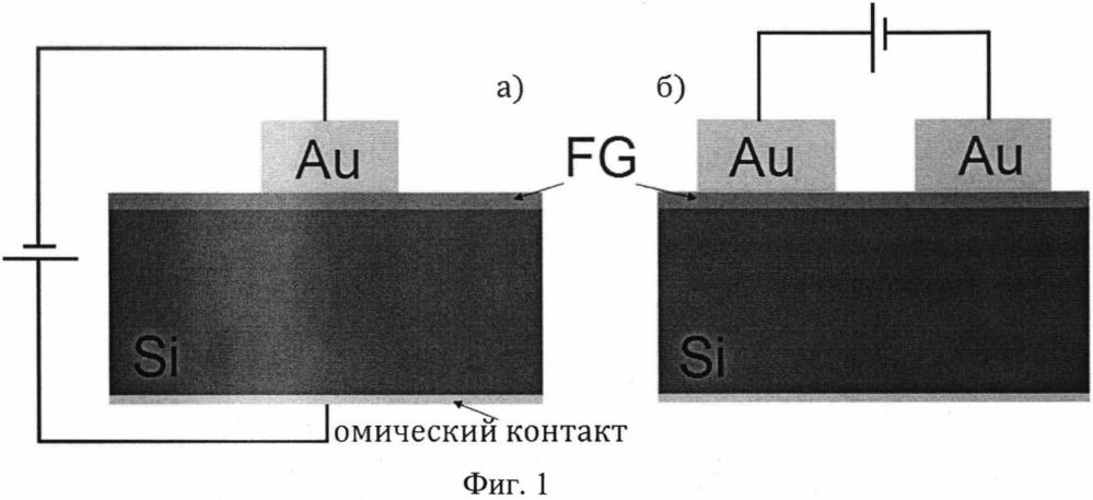Способ изготовления активного слоя для резистивной памяти