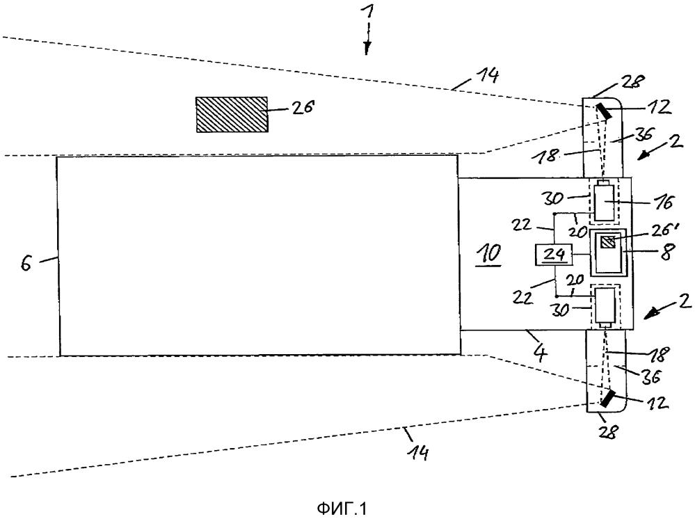 Система визуального отображения и оснащенное ею транспортное средство