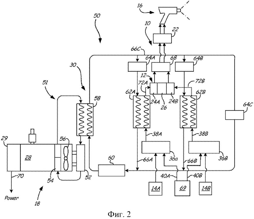 Система регенерации отходящего тепла для насосной системы
