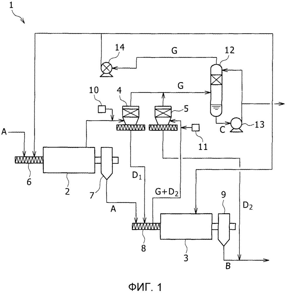 Способ непрямой термической сушки дисперсного материала, способ получения очищенного угля, устройство для непрямой термической сушки, и устройство для получения очищенного угля