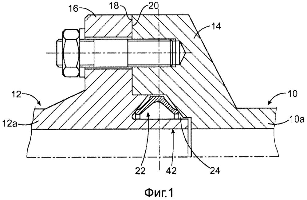 Устройство герметичной прокладки с коническим контактом в трапецеидальной канавке