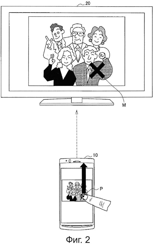 Передающее устройство, устройство управления отображением, способ передачи контента и носитель записи