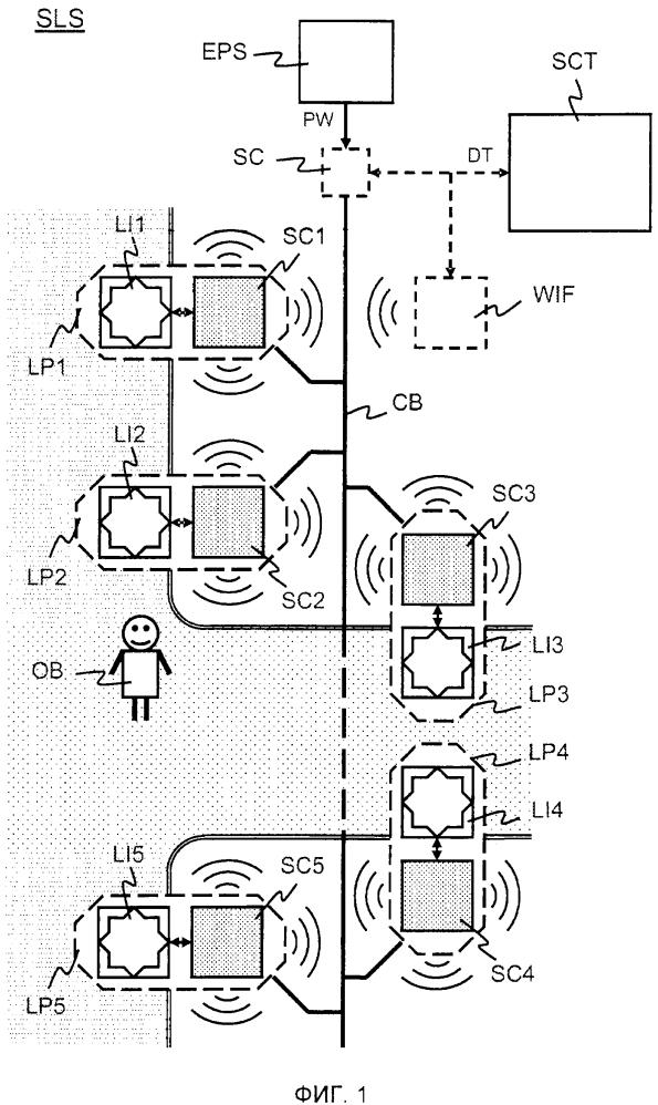 Система, содержащая множество модулей обнаружения объекта