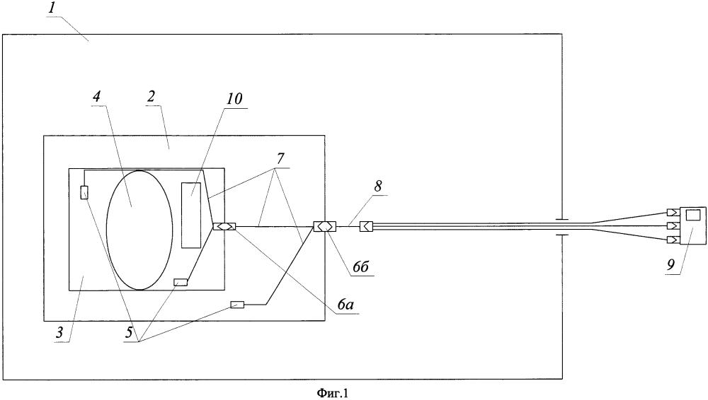 Способ измерения температуры, влажности и скорости их изменения в герметичном контейнере с газовой средой и устройство для его реализации