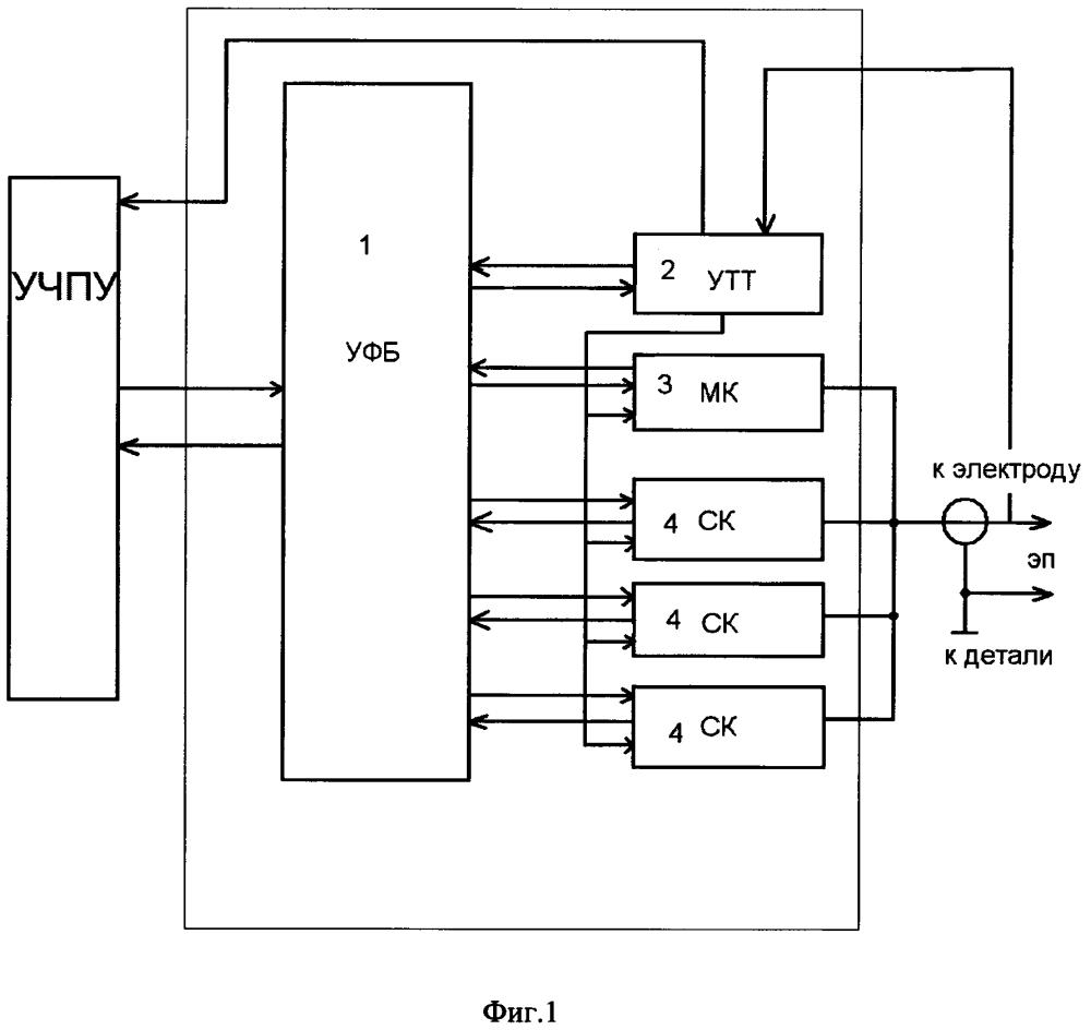 Генератор рабочих импульсов для электроэрозионного копировально-прошивного станка дипол (гри ээкпс)