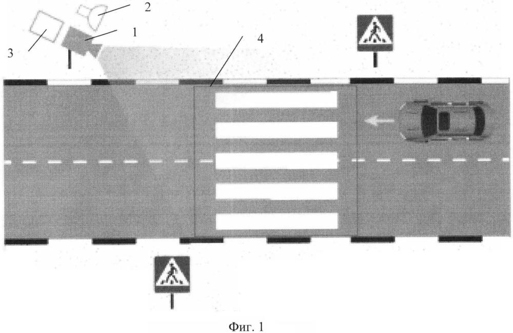 Система и способ определения нарушений правил дорожного движения на нерегулируемом пешеходном переходе