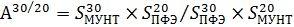 Способ идентификации и полуколичественного определения диоктилфталата в смеси соединений, выделяющихся из пвх-пластизоля