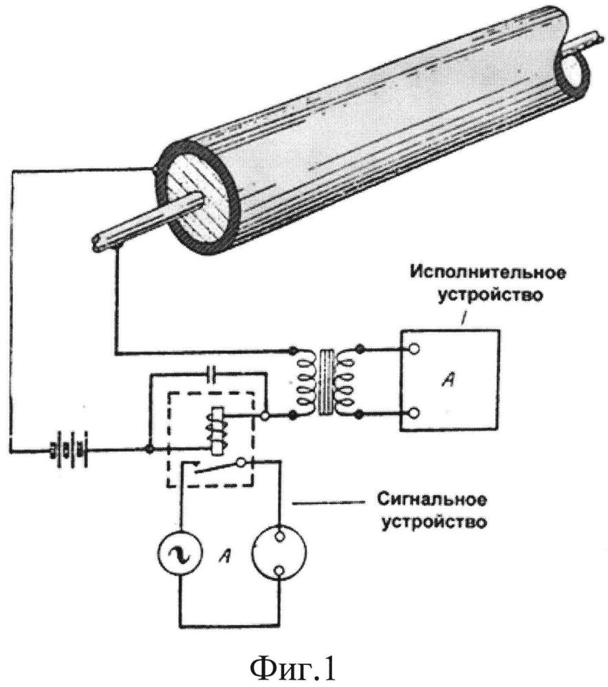 Сенсорный кабель-датчик