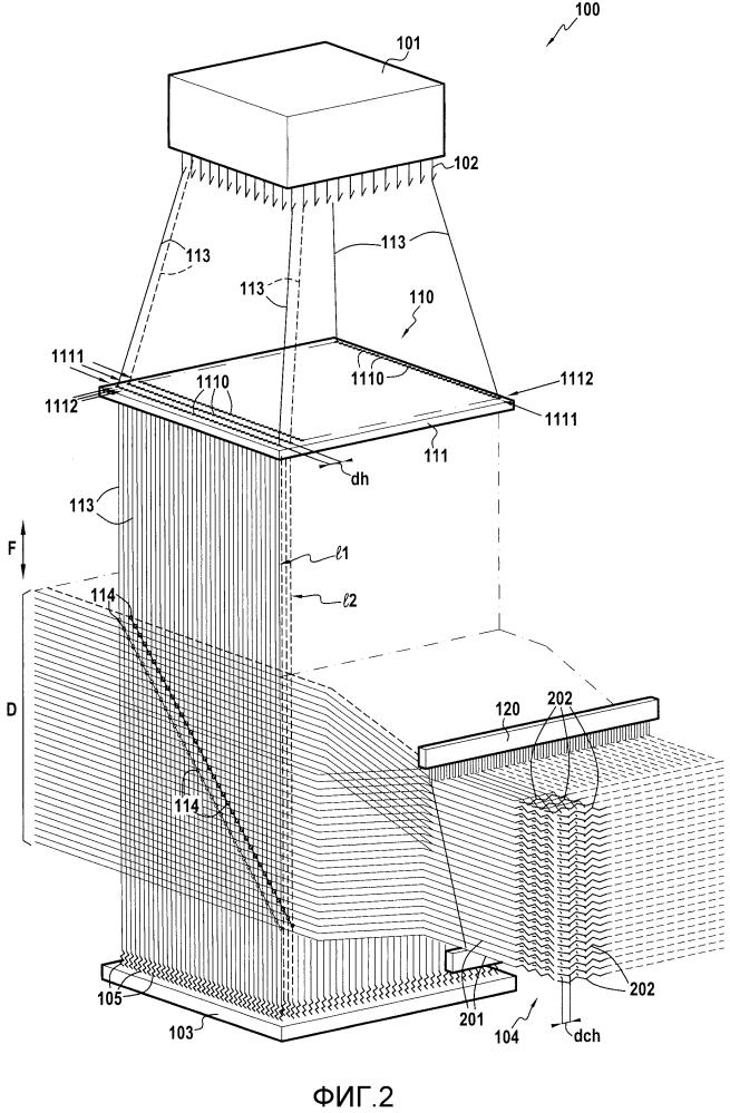 Жаккардовый ткацкий станок, имеющий оптимизированную плотность основных нитей