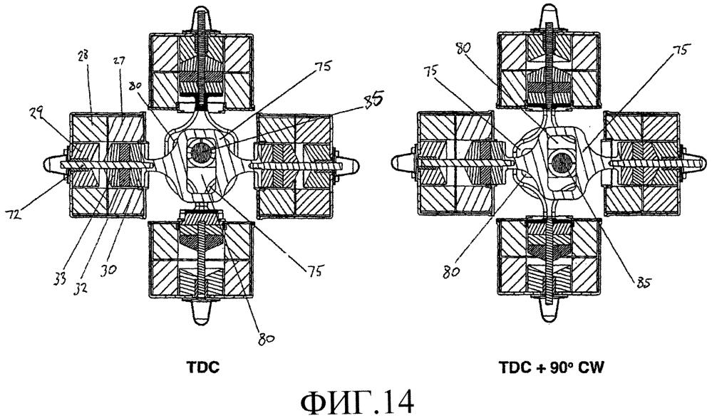 Способ и устройство для преобразования между электрической и механической энергией