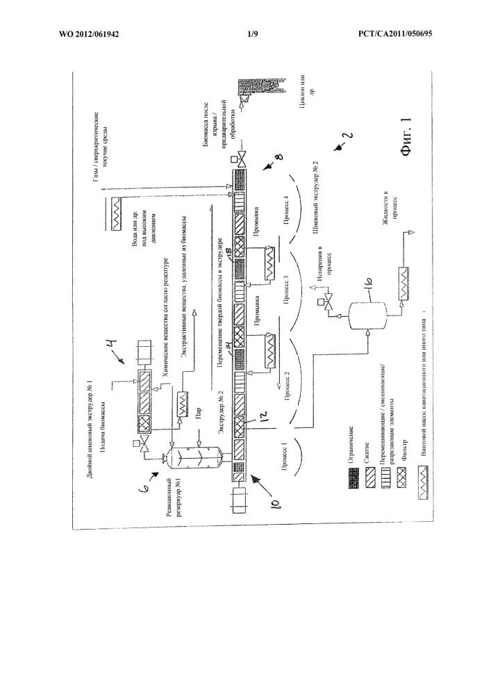 Устройство для сепарации твердых частиц/текучей среды и способ обработки биомассы, включающий сепарацию твердых частиц/текучей среды