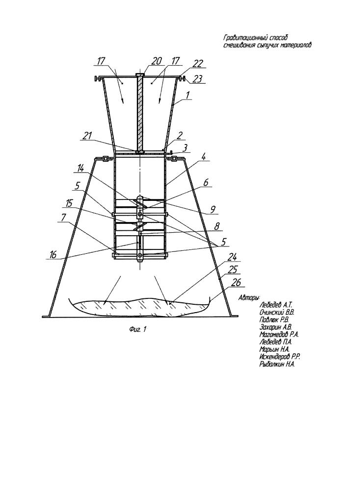 Гравитационный способ смешивания сыпучих материалов и устройство для его осуществления
