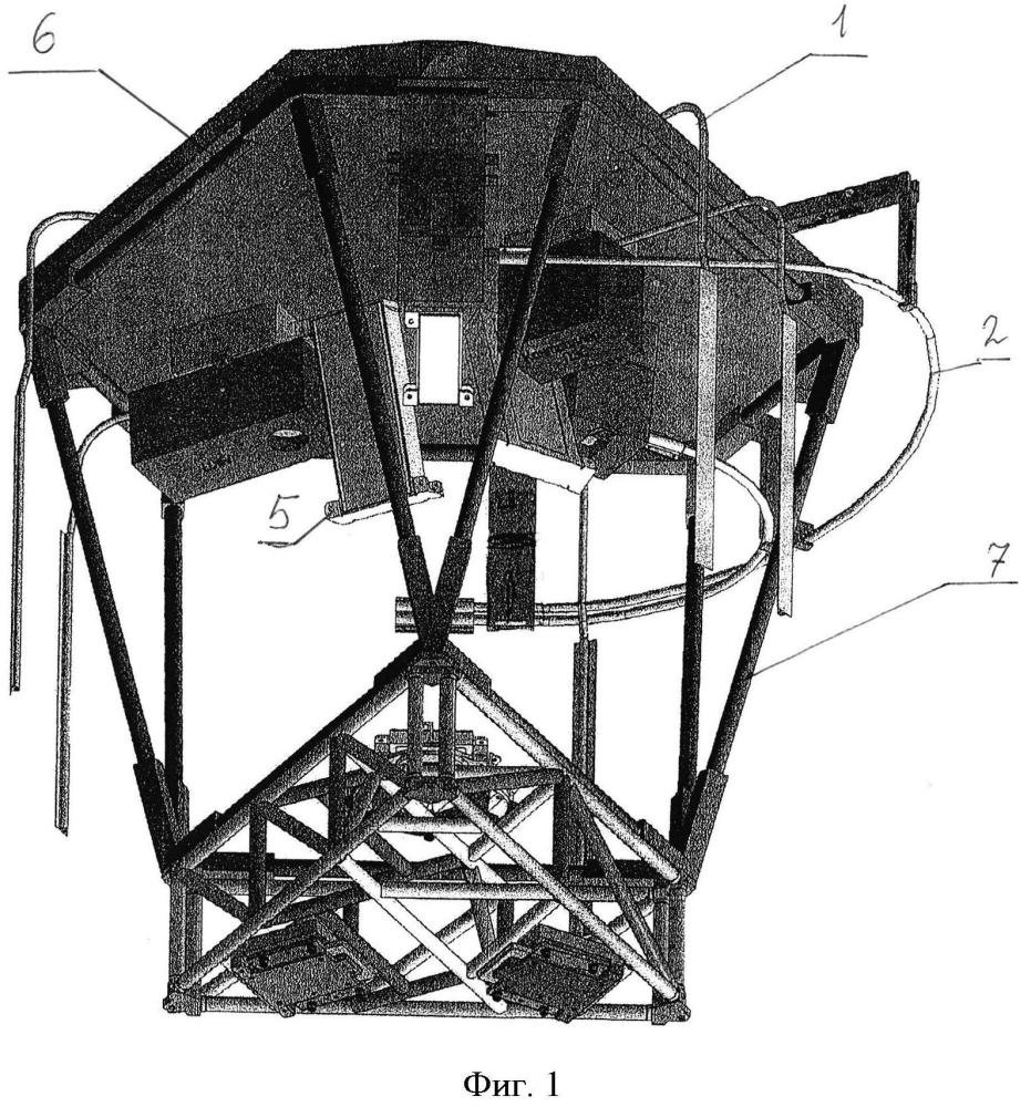 Система термостабилизации приборного отсека космического аппарата