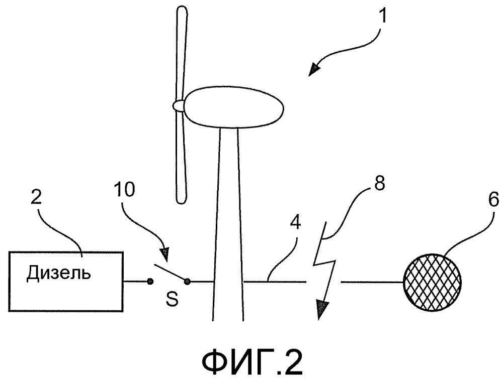 Способ управления ветроэнергетической установкой при отсутствии подключения к сети