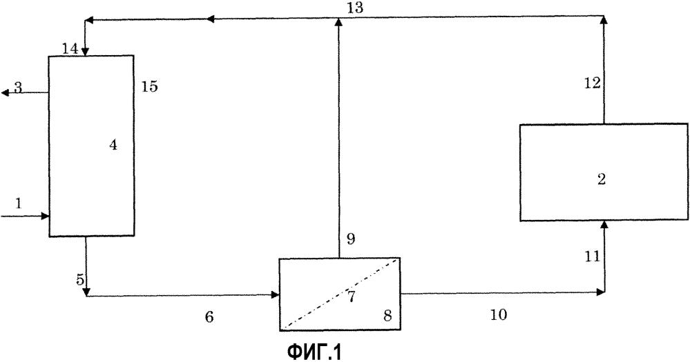 Способ и аппарат для удаления диоксида углерода (со2) из потока газообразных веществ