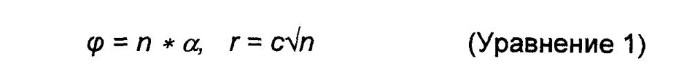 Абразивное изделие, имеющее неравномерное распределение отверстий