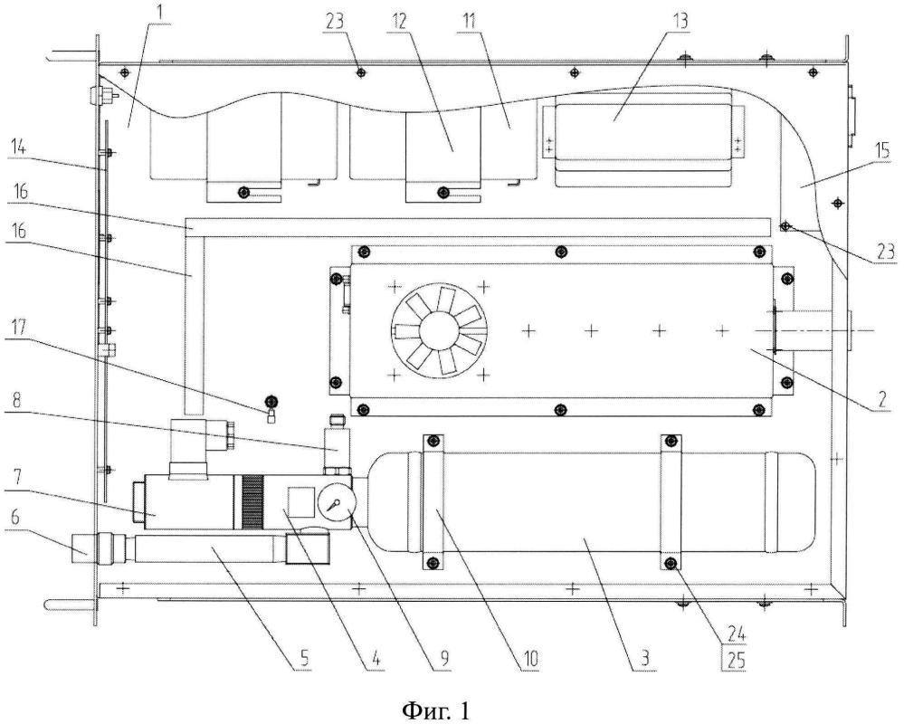 Автономное устройство газового шкафного пожаротушения