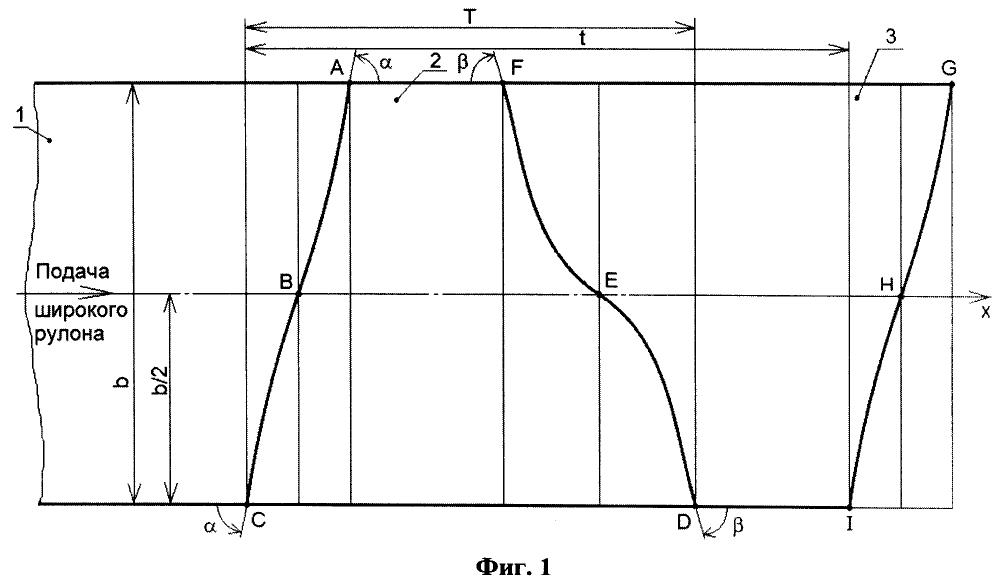 Способ вырубки заготовок для штамповки крупногабаритных панелей из рулона тонколистовой низкоуглеродистой стали (варианты)