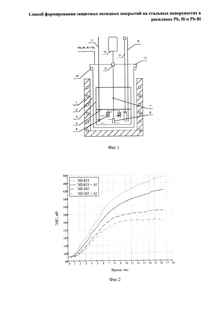 Способ формирования защитного оксидного покрытия на стальной поверхности в расплаве pb-bi