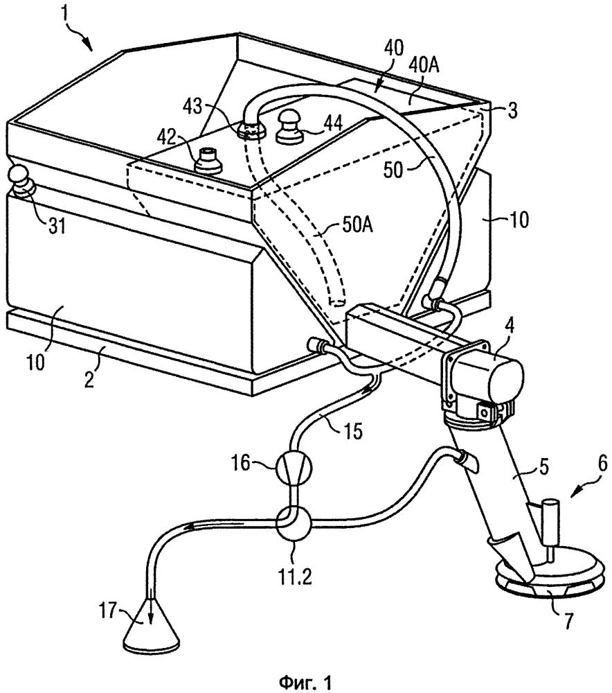Способ наполнения и опорожнения бака для жидкости рассеивающего агрегата для снегоуборочных автомобилей, а также рассеивающий агрегат
