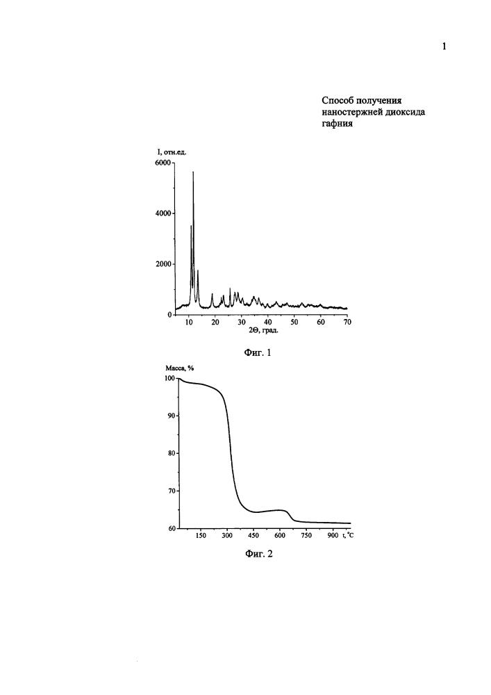 Способ получения наностержней диоксида гафния