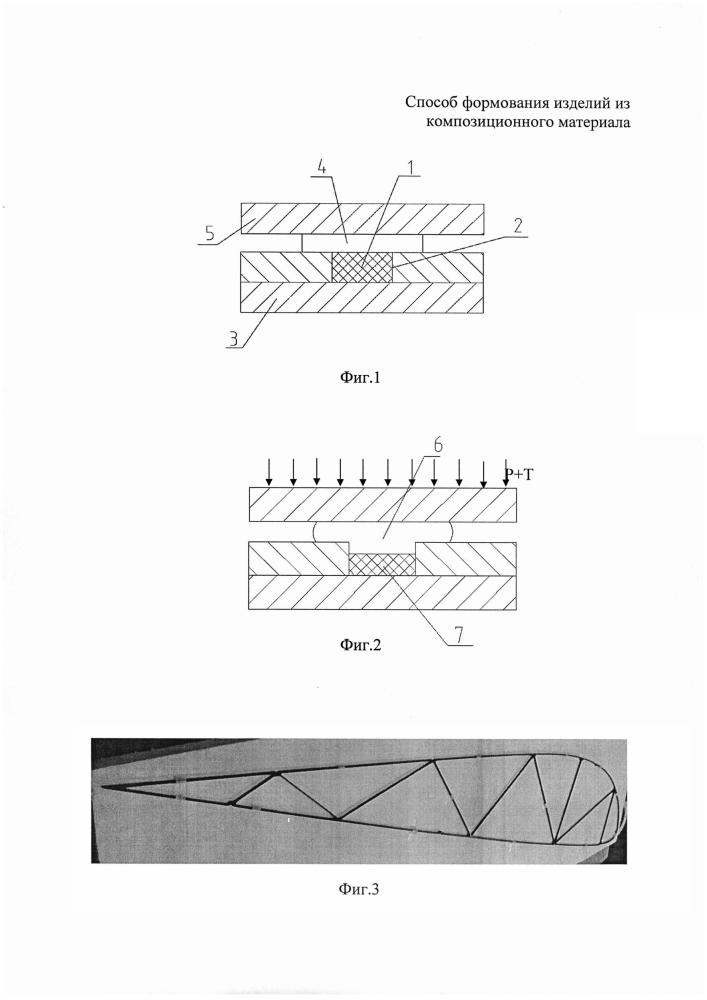 Способ формования изделий из композиционного материала