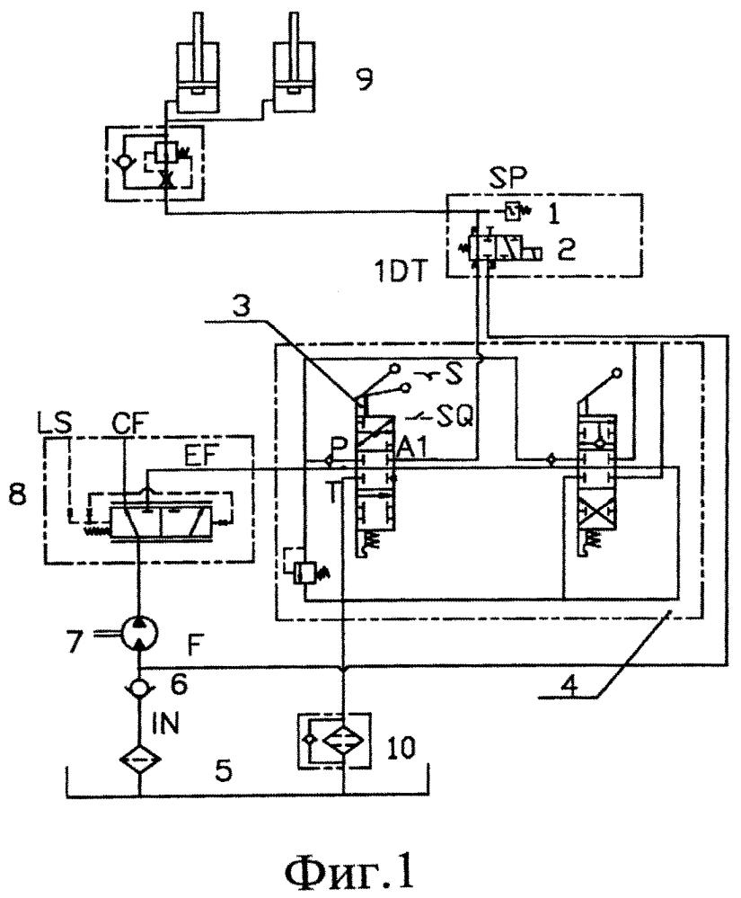 Рекуперативная генераторная система для электрического погрузчика