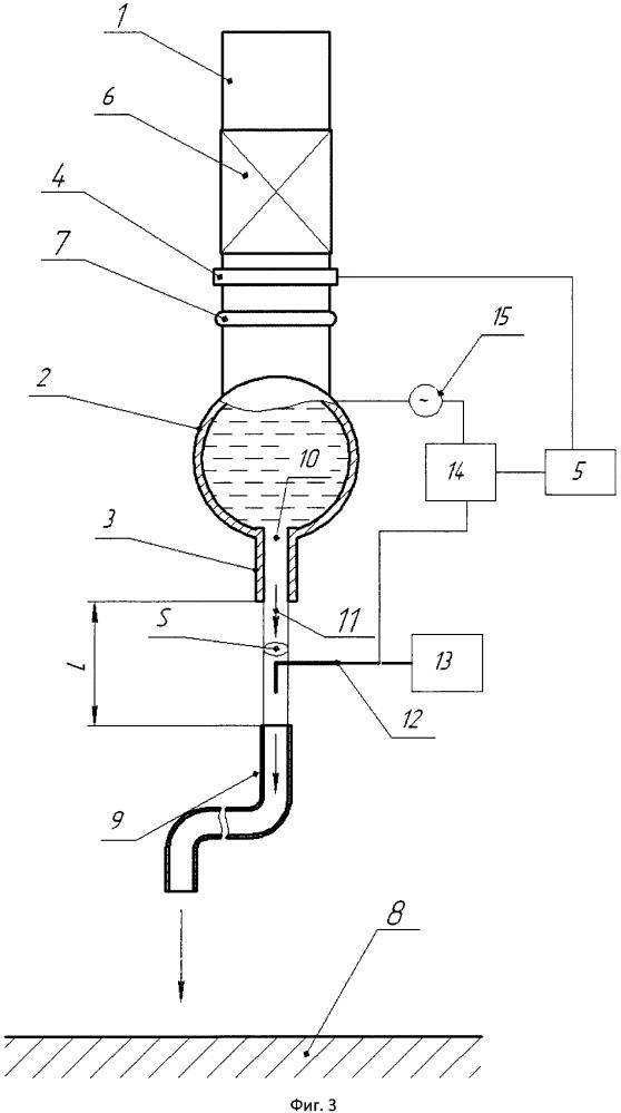 Устройство контроля расхода и равномерности распределения жидкости по каналам многоканальной гидравлической системы