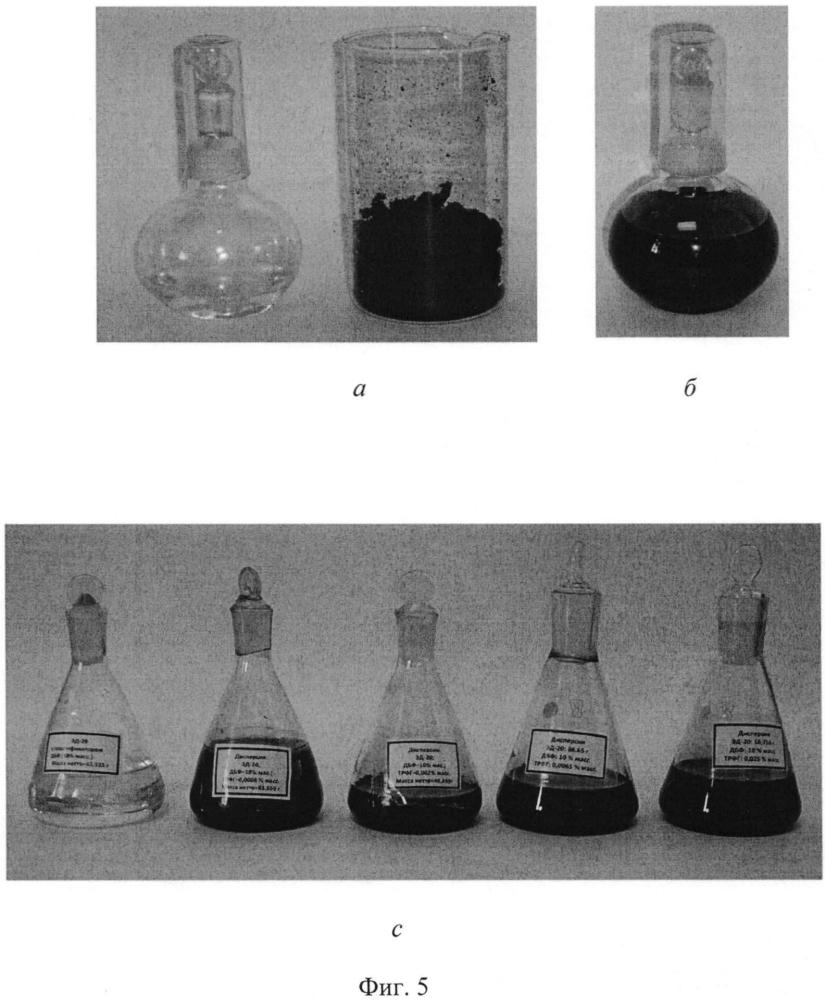 Способ получения коллоидных дисперсий графена