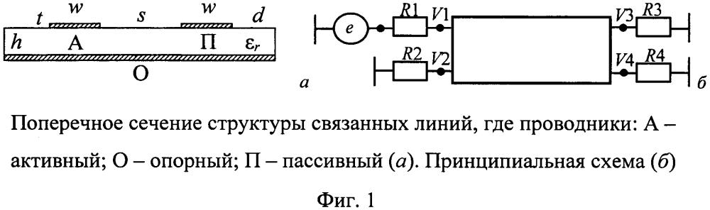Способ трассировки печатных проводников цепей с резервированием
