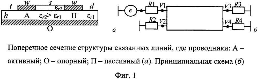 Способ трассировки печатных проводников с дополнительным диэлектриком для цепей с резервированием