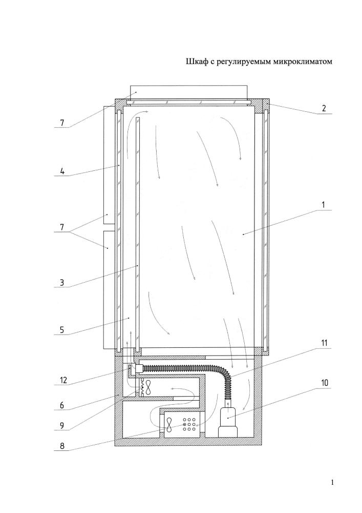 Шкаф с регулируемым микроклиматом