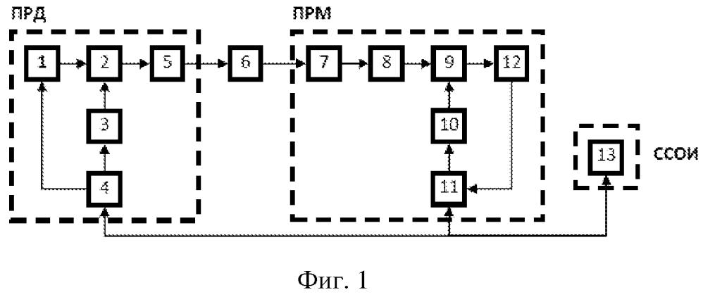 Извещатель охранный двухпозиционный радиоволновый и способ его работы