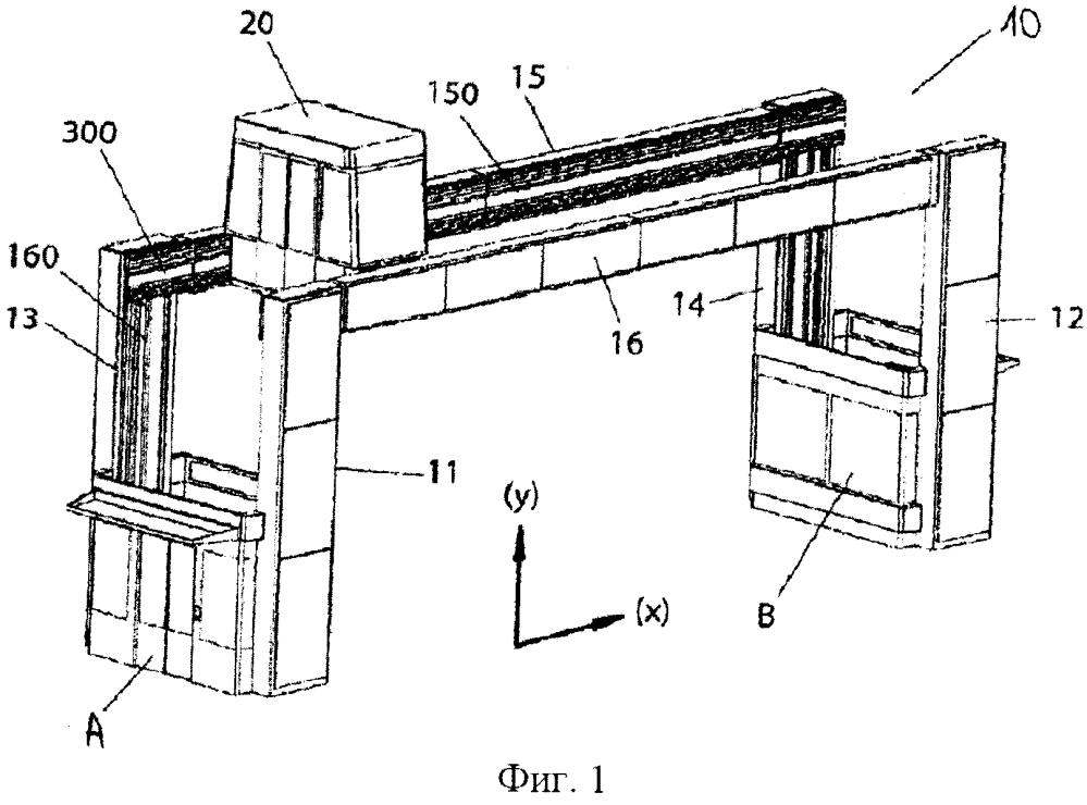 Система вертикального и горизонтального перемещения транспортной кабины в подъемной установке для преодоления препятствий