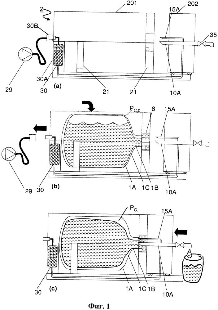 Приспособление для разлива жидкости, содержащее твердый абсорбент газов