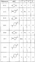 Производные пиразина, используемые в качестве ингибиторов киназы atr