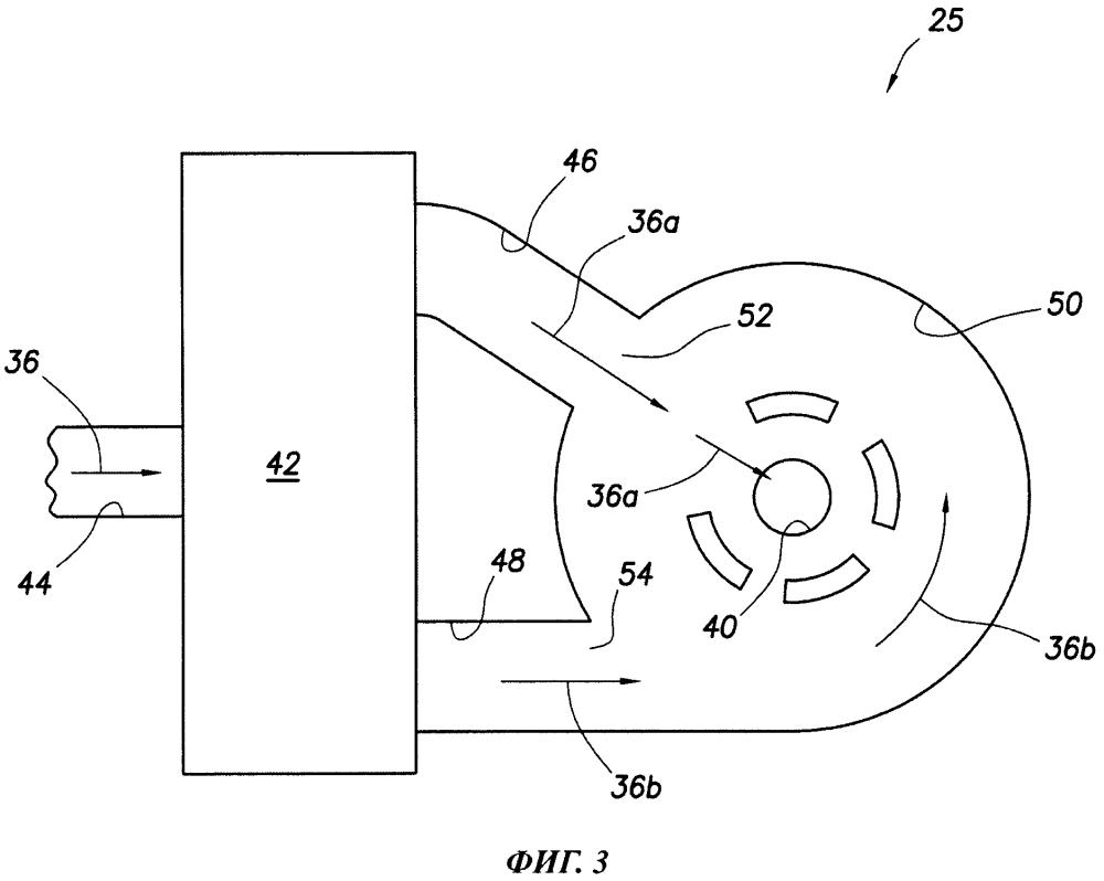 Система для селекции флюида, используемая в подземной скважине
