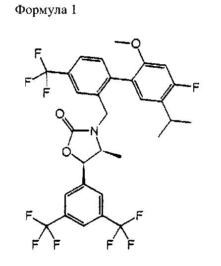 Фармацевтическая композиция для профилактики или лечения гипертриглицеридемии или вызванных гипертриглицеридемией заболеваний