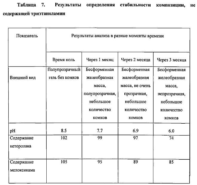 Фармацевтическая композиция против воспаления и боли и способ ее приготовления (варианты )