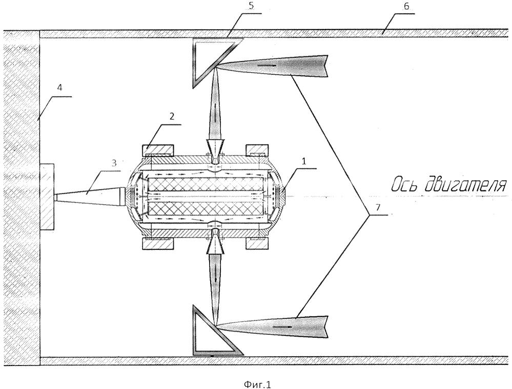 Способ и устройство для стендовой отработки ракетного двигателя твердого топлива