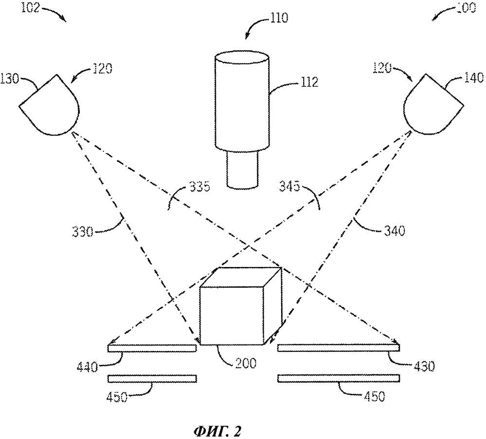 Система машинного зрения, позволяющая определять неоднородности глубины объектов изображения