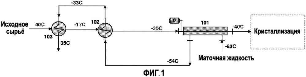 Теплообмен с использованием маточного раствора в способе кристаллизации пара-ксилола