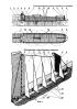 Система парусов судна и способы ее установки