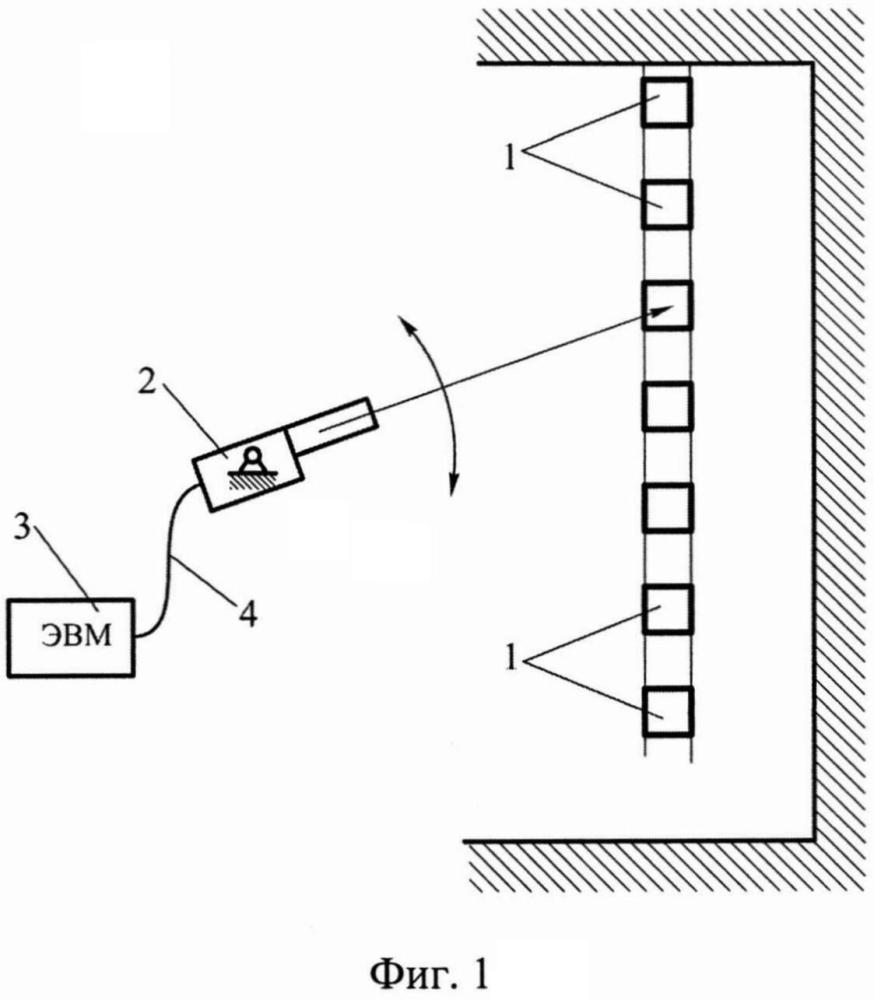 Способ измерения температурного поля в помещении и устройство для его осуществления
