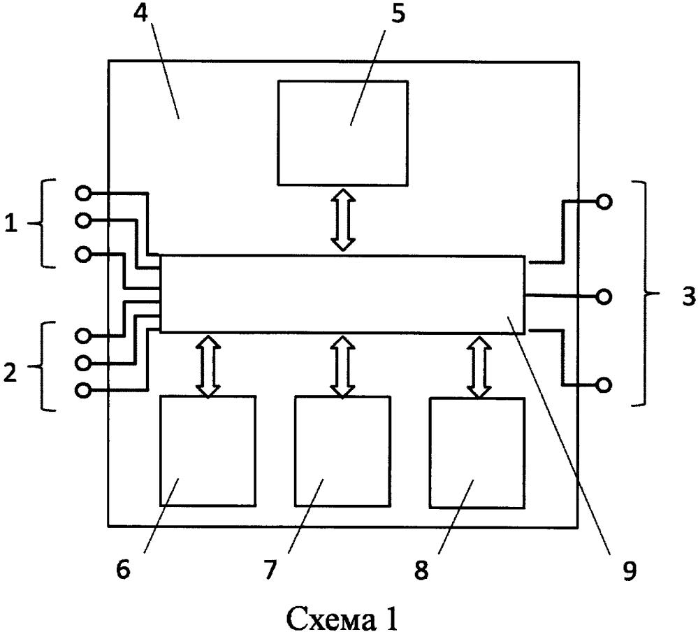 Искусственный нейрон (варианты)