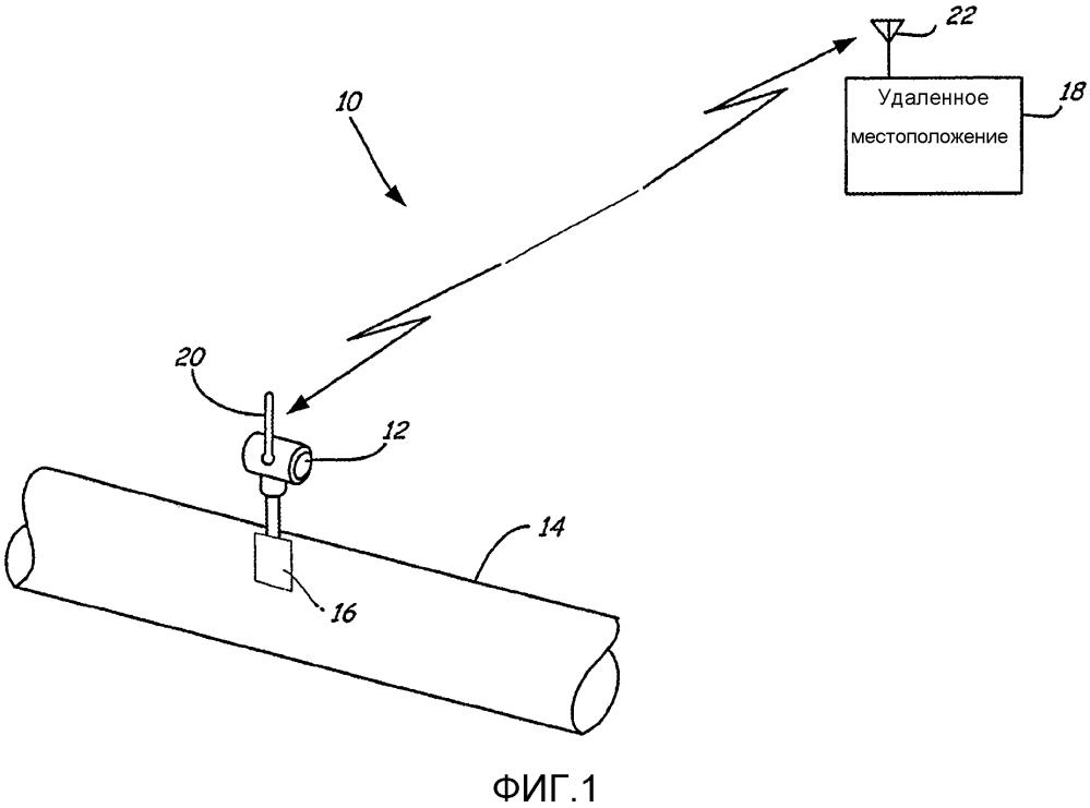 Беспроводное полевое устройство, имеющее реконфигурируемый дискретный канал ввода/вывода